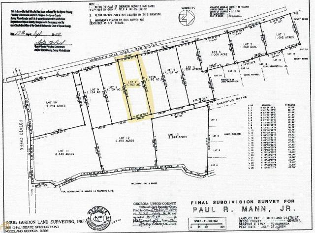 Lot 7 Hannahs Mill Rd Unit 7, Thomaston, 30286, GA - Photo 1 of 1