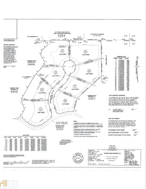 0 Smokey Mtn Unit7, Clayton, 30525, GA - Photo 1 of 1