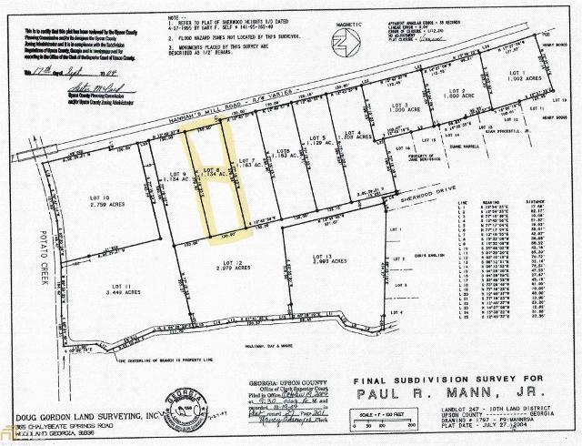 Lot 8 Hannahs Mill Rd Unit 8, Thomaston, 30286, GA - Photo 1 of 1